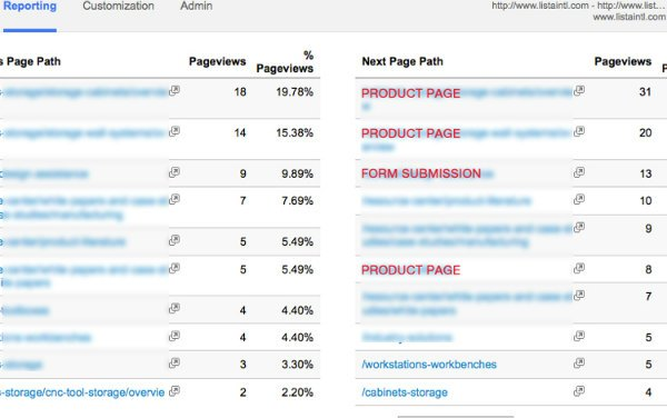 google-analytics-navigation-summary